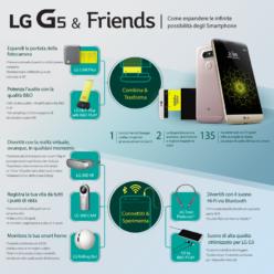LG G5 & FRIENDS: COME ESPANDERE LE INFINITE POTENZIALITÀ DEGLI SMARTPHONE